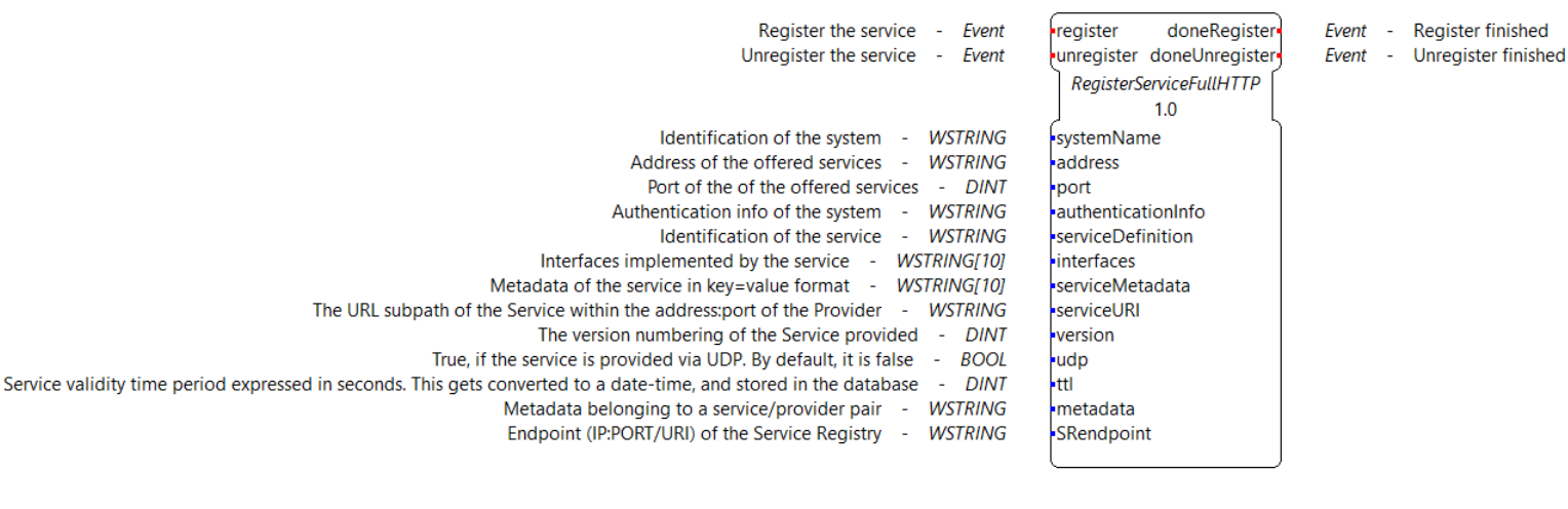 Sub-application for registering a service using HTTP