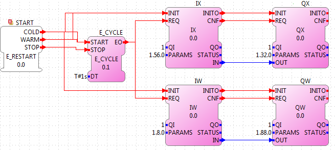 Raspberry-SPS example application