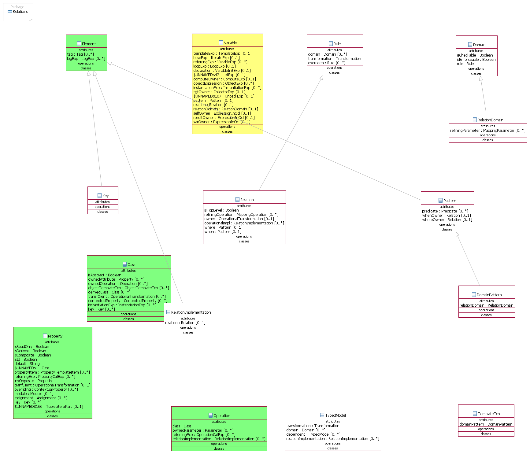 Atl use case rational rose to uml2 tools the eclipse foundation screenshots ccuart Image collections