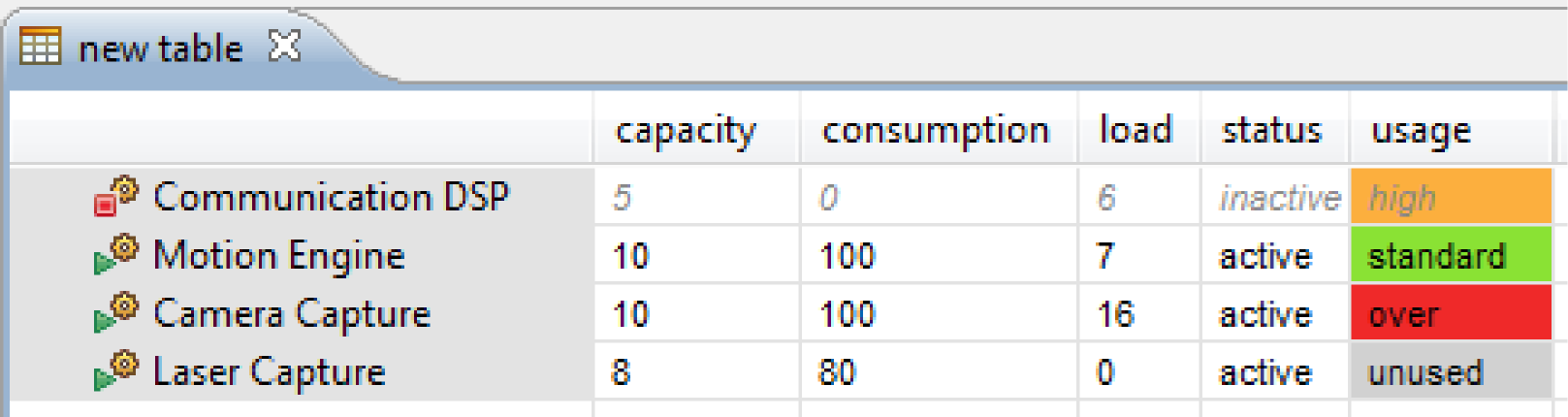 how to create correlation rules in splunk