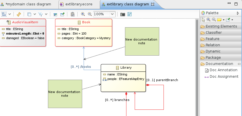Ecoretools graphical modeling for ecore two new tools are appearing then in the palette so that you can create the doc annotations ccuart Image collections