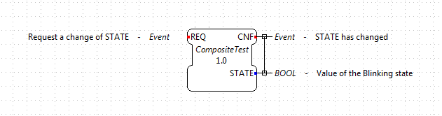 Create Composite Type - Interface