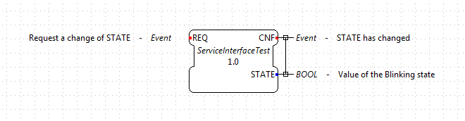 Create Service Interface Type - Interface