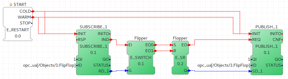 OPC UA Flip-Flop Application connected