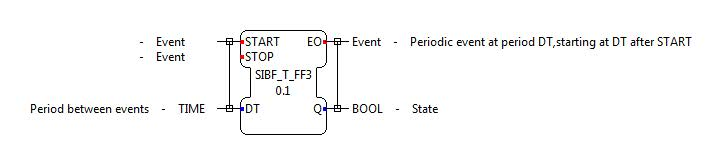 Interface of the T Flip-Flop as SIFB with integrated Timer