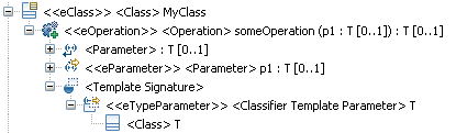 Eclipse Corner Article: Defining Generics with UML ...