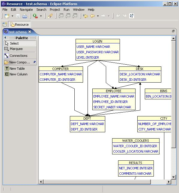 Building a database schema diagram editor with gef ccuart Image collections