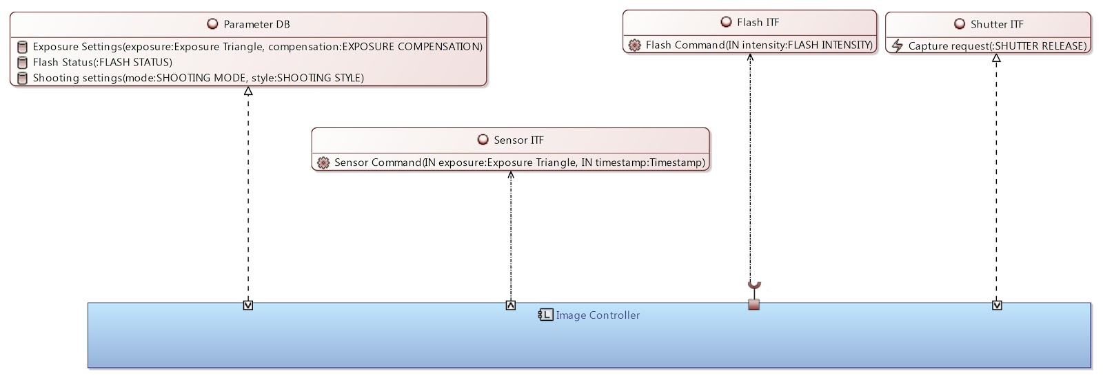 Is Capella A Sysml Tool See The Following Diagrams For Additional Assistance
