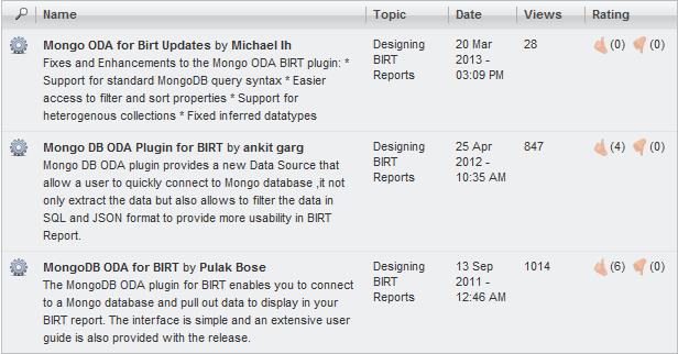 Sneak Peek at the Upcoming MongoDB ODA | The Eclipse Foundation
