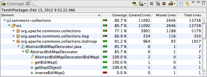EclEmma – Java Code Coverage for Eclipse | The Eclipse