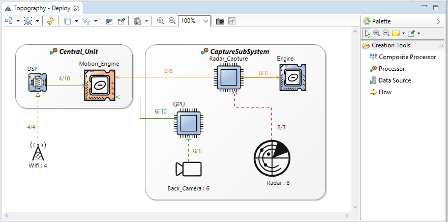 Eclipse Sirius The Technology Behind Capella