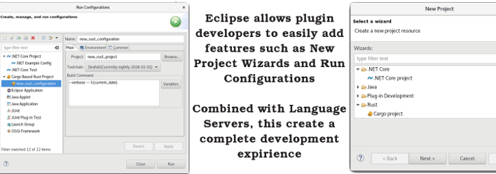The Rise of Language Server Plugins | The Eclipse Foundation