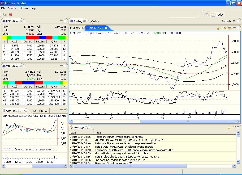 Stock trading system open source