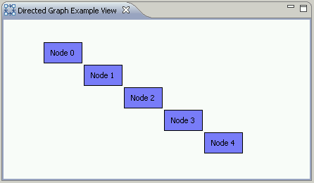 Eclipse Graphical Editing Framework (GEF) Directed Graph Example
