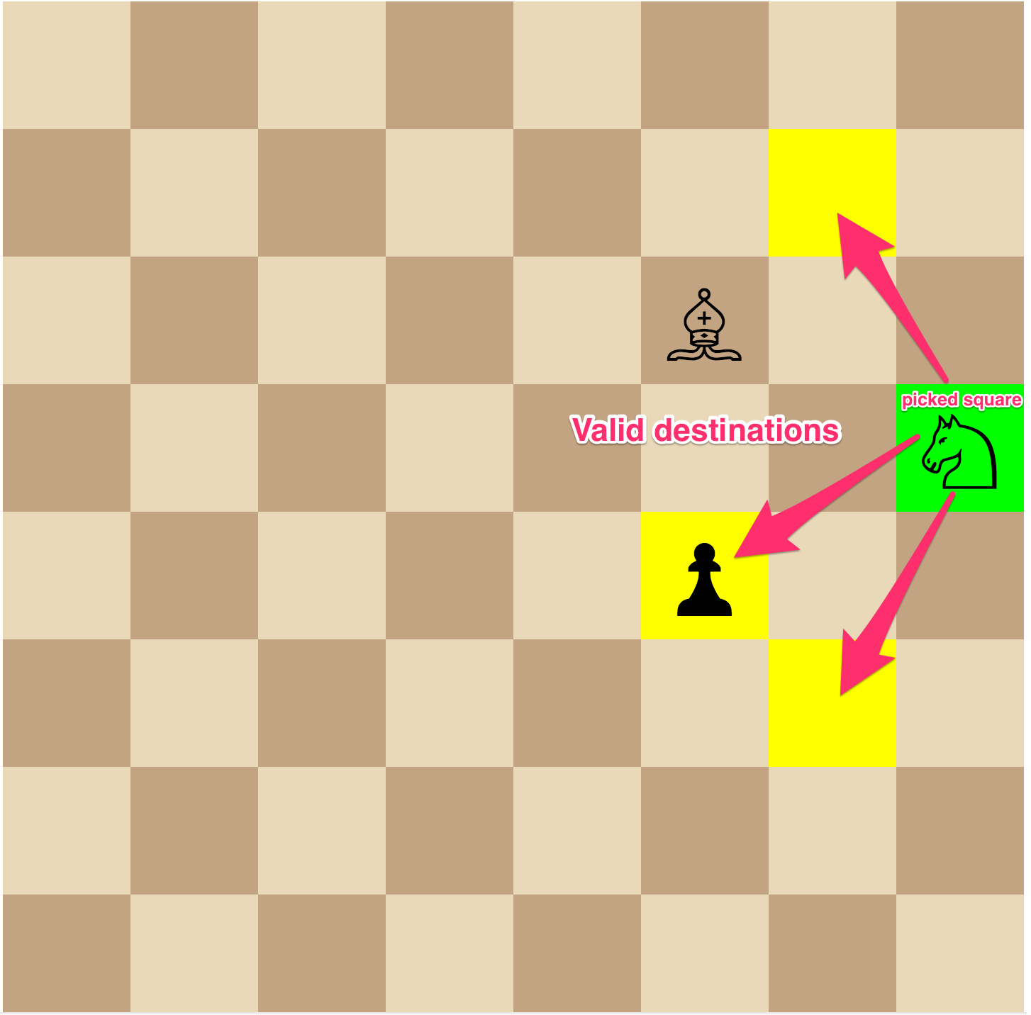 Chess Game Tutorial (Part 1)