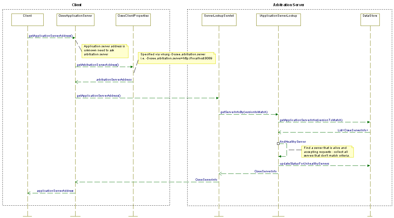 client server use case diagram A computer network diagram of clients communicating with a server via  examples of computer applications that use the client–server model are email, network.