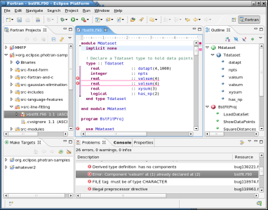 Photran - An Integrated Development Environment and