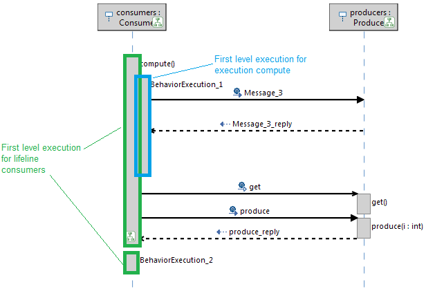 Sequence diagrams here a java service1 executionsemanticcandidates is called ccuart Images