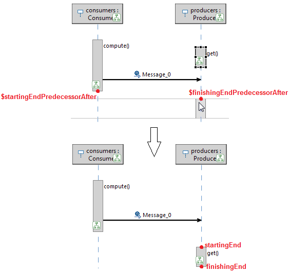 Sequence diagrams in this example we want to move the get execution after the message0 thus the startingendpredecessorafter variable will point to the computefinish ccuart Images