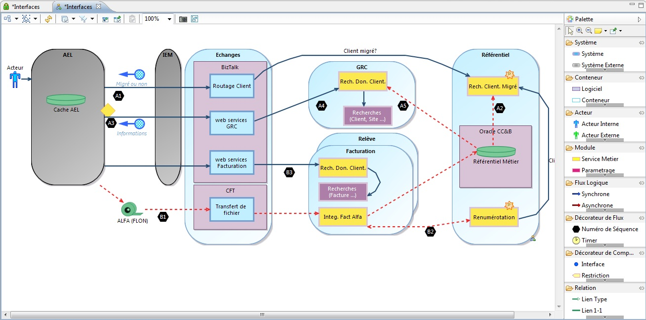 Sirius Gallery Using Block Diagrams And Internal To Model The Physical Put Image Name Here