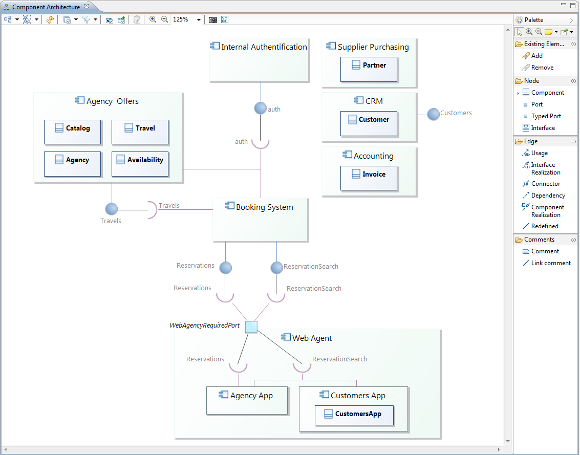 Sirius Gallery An Example Of Uml State Machine Diagram For Water Phases Designer