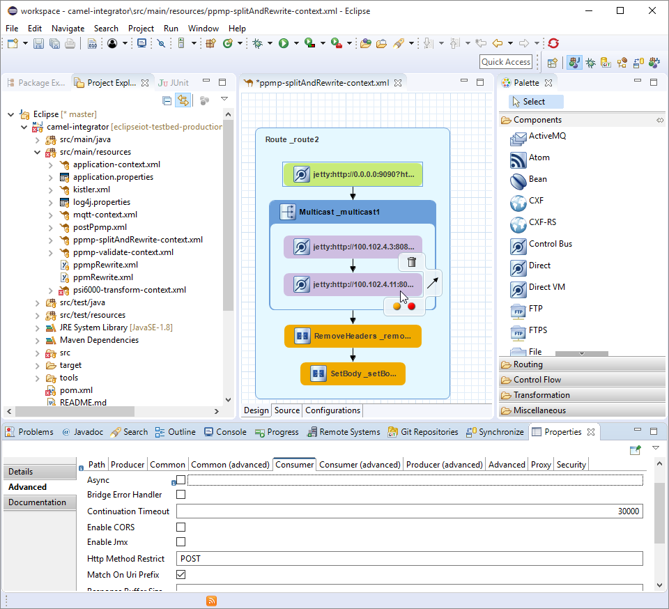 Eclipse unide - PPMP Use Cases: Template for PPMP transformation